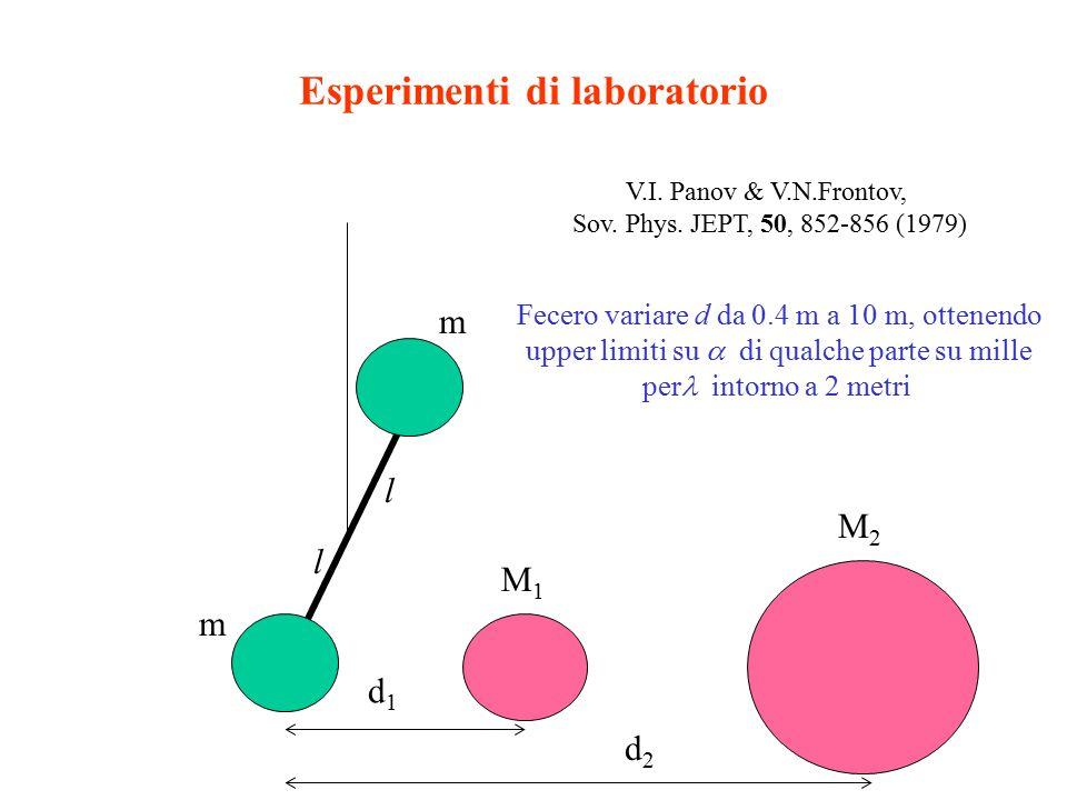 Esperimenti di laboratorio d1d1 d2d2 l l m m M1M1 M2M2 V.I. Panov & V.N.Frontov, Sov. Phys. JEPT, 50, 852-856 (1979) Fecero variare d da 0.4 m a 10 m,