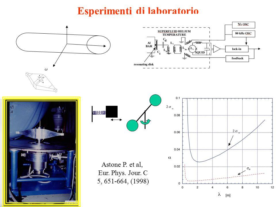 Esperimenti di laboratorio  Astone P. et al, Eur. Phys. Jour. C 5, 651-664, (1998) 