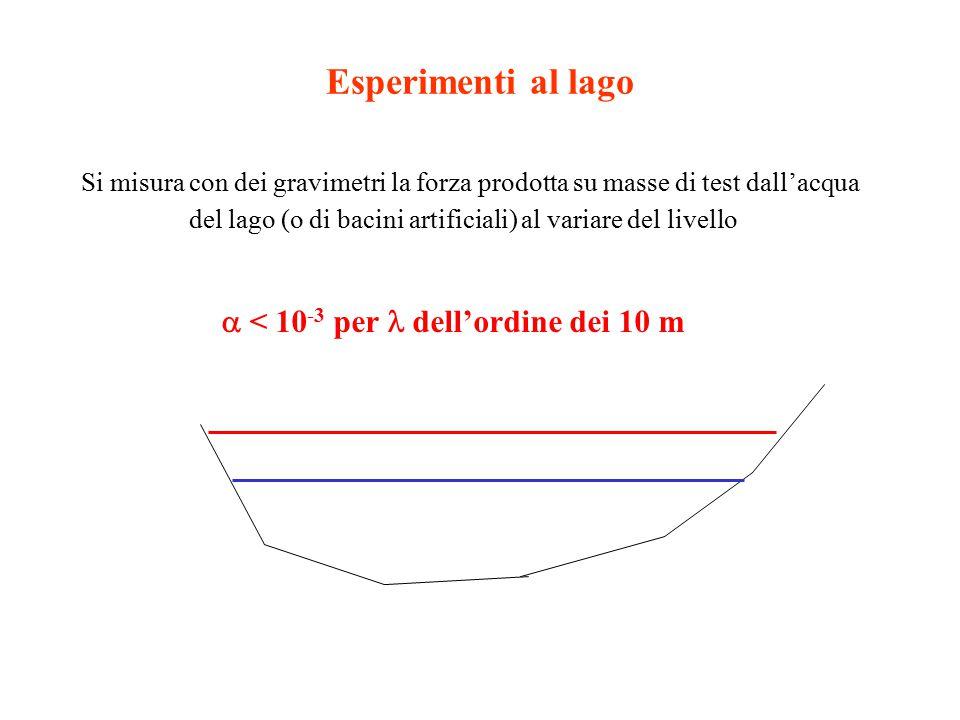 Esperimenti al lago Si misura con dei gravimetri la forza prodotta su masse di test dall'acqua del lago (o di bacini artificiali) al variare del livello  < 10 -3 per  dell'ordine dei 10 m
