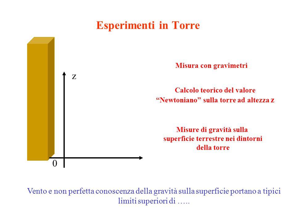 """Esperimenti in Torre 0 z Misure di gravità sulla superficie terrestre nei dintorni della torre Calcolo teorico del valore """"Newtoniano"""" sulla torre ad"""