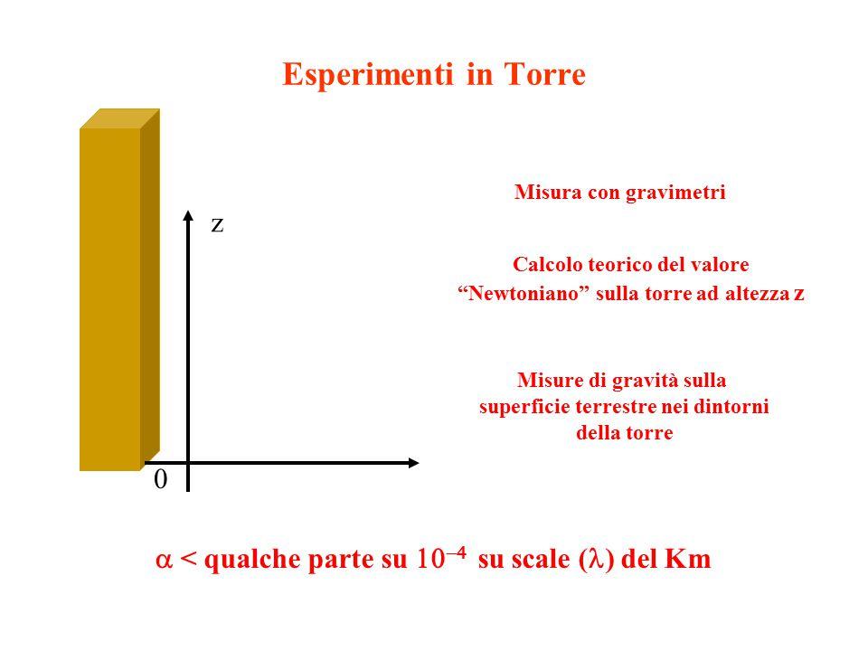 Esperimenti in Torre 0 z Misure di gravità sulla superficie terrestre nei dintorni della torre Calcolo teorico del valore Newtoniano sulla torre ad altezza z Misura con gravimetri  <  qualche parte su   su scale ( ) del Km