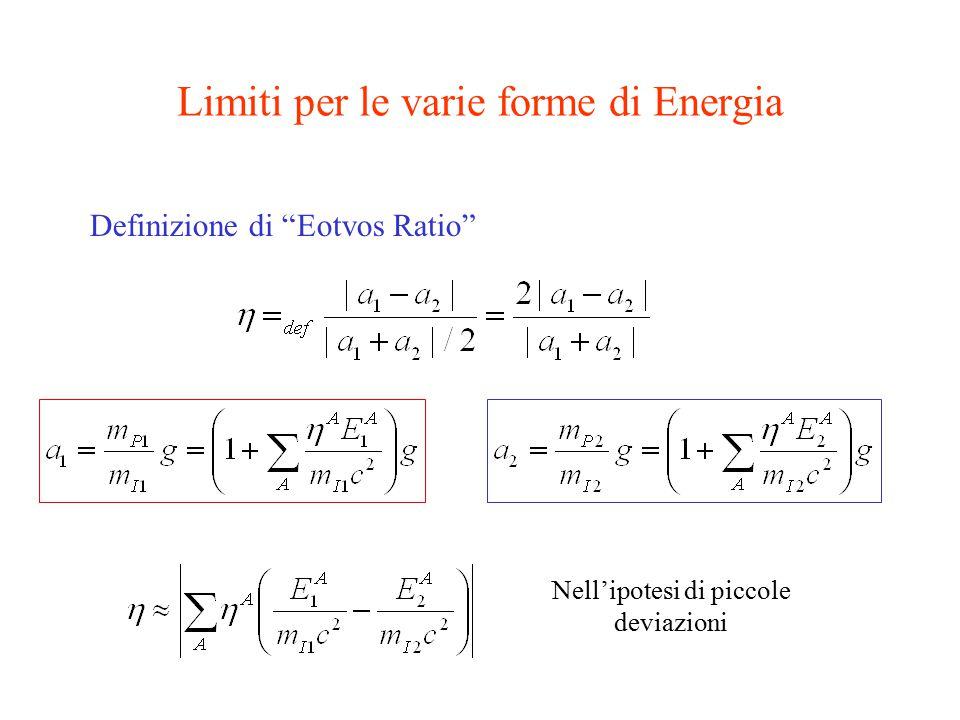 """Limiti per le varie forme di Energia Definizione di """"Eotvos Ratio"""" Nell'ipotesi di piccole deviazioni"""