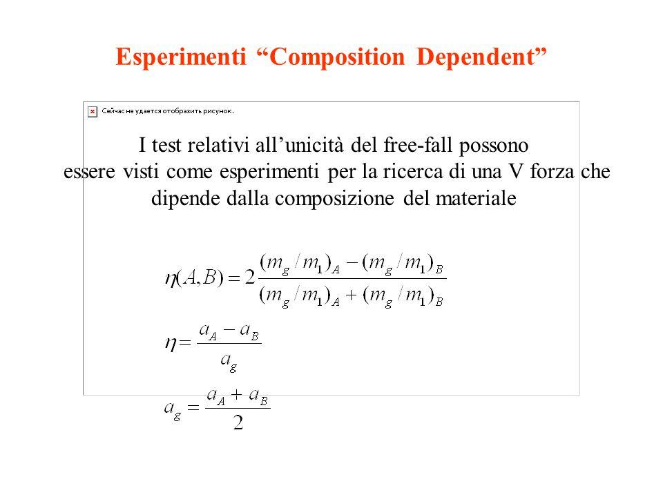 """Esperimenti """"Composition Dependent"""" I test relativi all'unicità del free-fall possono essere visti come esperimenti per la ricerca di una V forza che"""