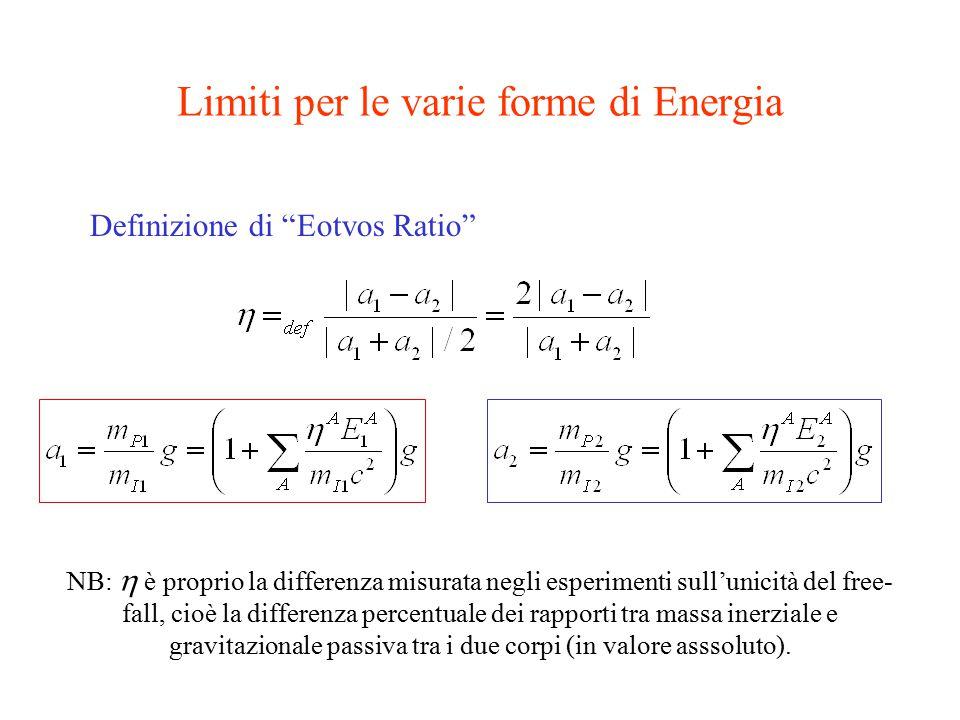 Limiti per le varie forme di Energia Definizione di Eotvos Ratio NB:  è proprio la differenza misurata negli esperimenti sull'unicità del free- fall, cioè la differenza percentuale dei rapporti tra massa inerziale e gravitazionale passiva tra i due corpi (in valore asssoluto).