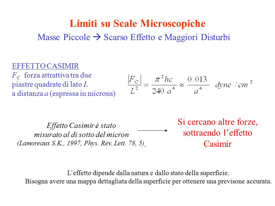 Limiti su Scale Microscopiche Masse Piccole  Scarso Effetto e Maggiori Disturbi Effetto Casimir è stato misurato al di sotto del micron (Lamoreaux S.K., 1997, Phys.