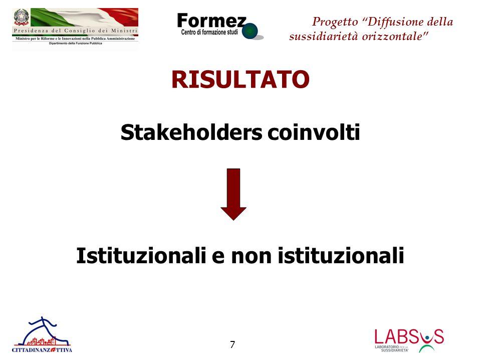 Progetto Diffusione della sussidiarietà orizzontale 7 RISULTATO Stakeholders coinvolti Istituzionali e non istituzionali