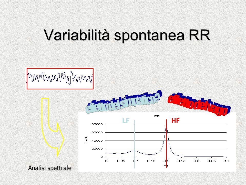 Analisi spettrale LFHF Variabilità spontanea RR