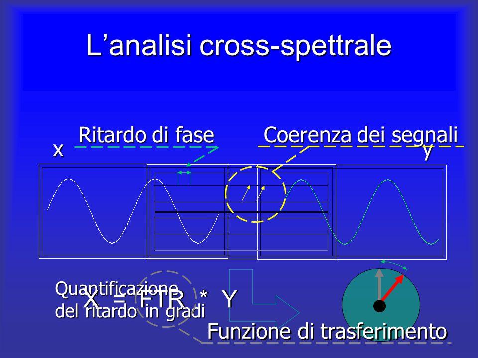 Ritardo di fase Quantificazione del ritardo in gradi L'analisi cross-spettrale xy Coerenza dei segnali Funzione di trasferimento X = FTR * Y
