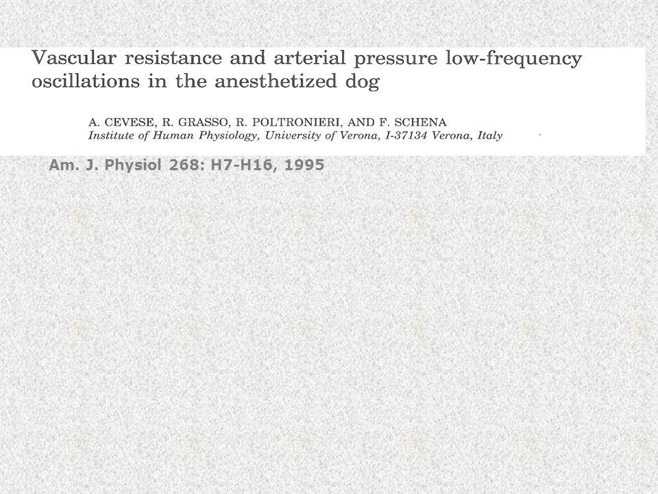 Am. J. Physiol 268: H7-H16, 1995