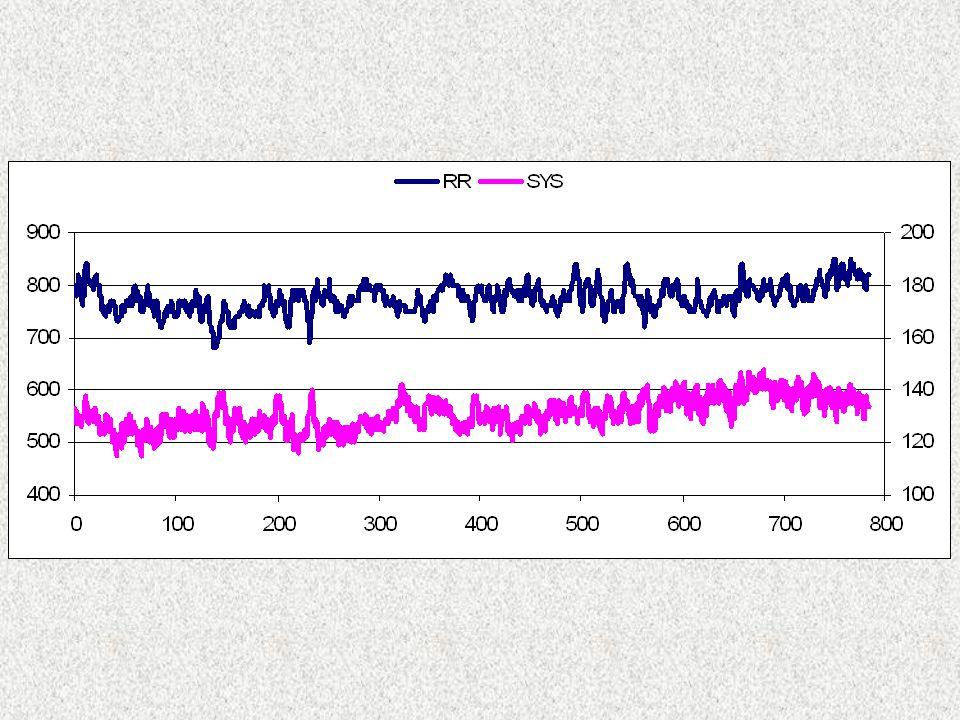 Le curve di specificità e sensibilità si incrociano su valori compresi fra 0.091 e 0.095 Hz.
