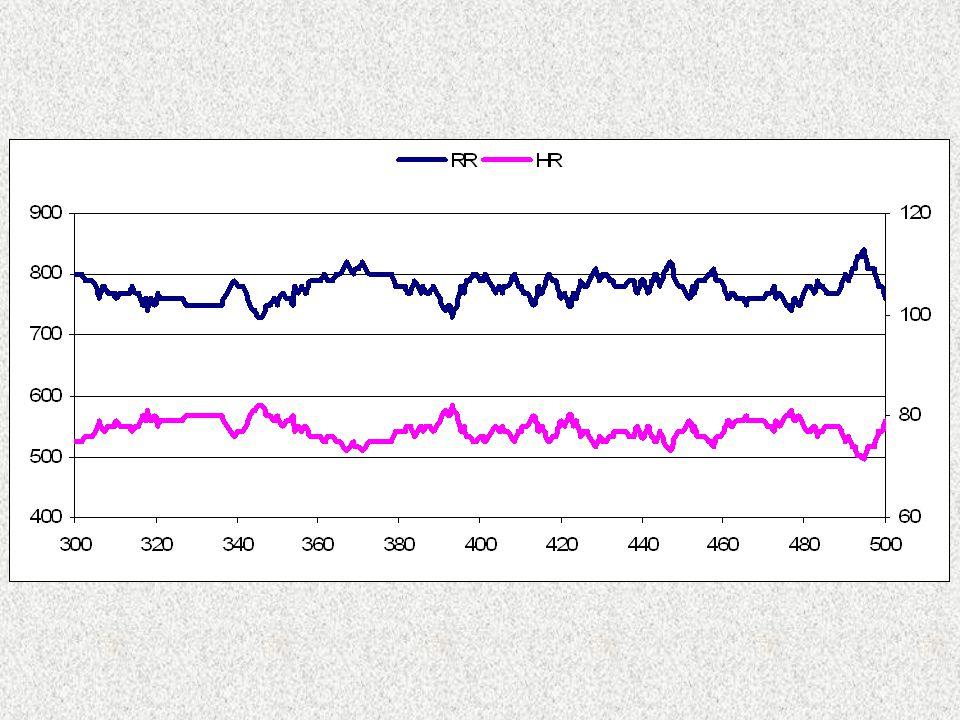 Esiste una discreta correlazione fra fLF e tempo allo svenimento (usato come misura di tolleranza ortostatica)