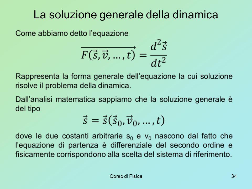 Corso di Fisica34 La soluzione generale della dinamica