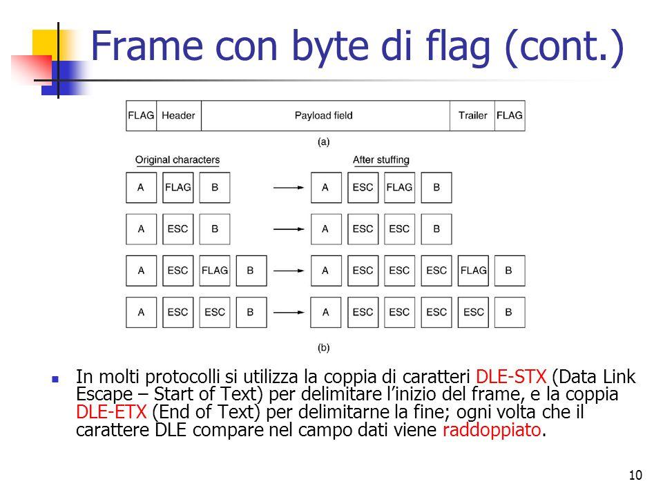 10 Frame con byte di flag (cont.) In molti protocolli si utilizza la coppia di caratteri DLE-STX (Data Link Escape – Start of Text) per delimitare l'inizio del frame, e la coppia DLE-ETX (End of Text) per delimitarne la fine; ogni volta che il carattere DLE compare nel campo dati viene raddoppiato.