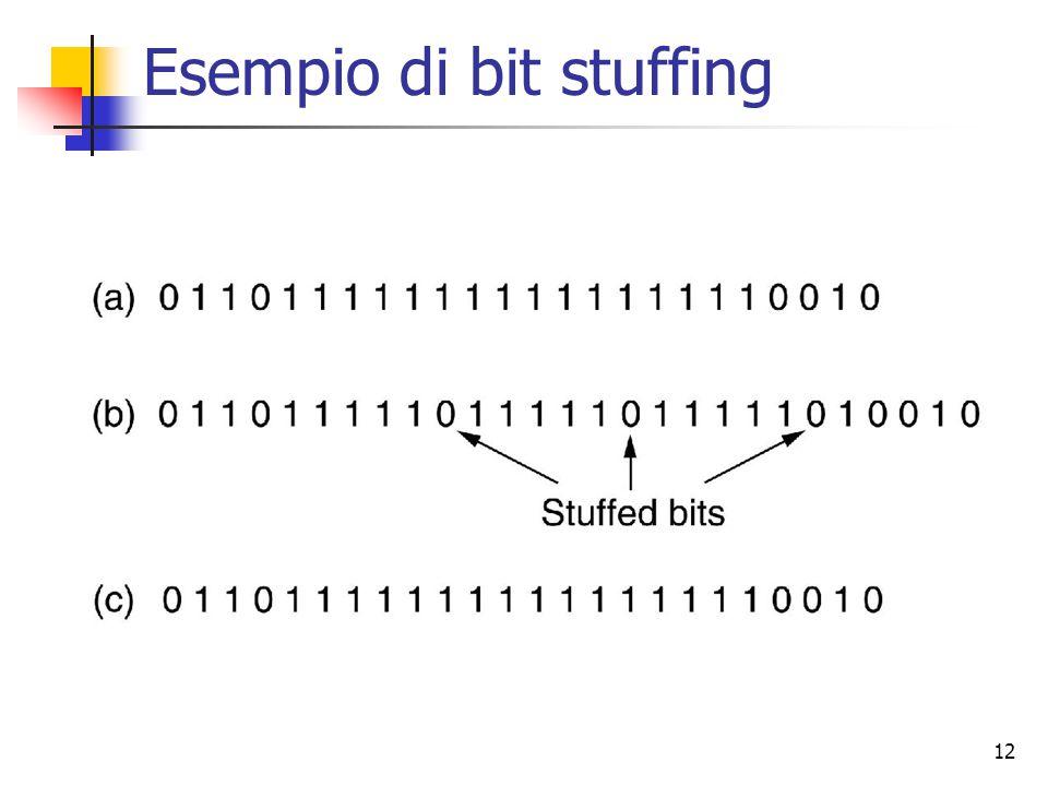 12 Esempio di bit stuffing