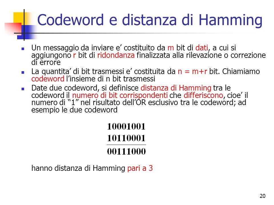 20 Codeword e distanza di Hamming Un messaggio da inviare e' costituito da m bit di dati, a cui si aggiungono r bit di ridondanza finalizzata alla rilevazione o correzione di errore La quantita' di bit trasmessi e' costituita da n = m+r bit.