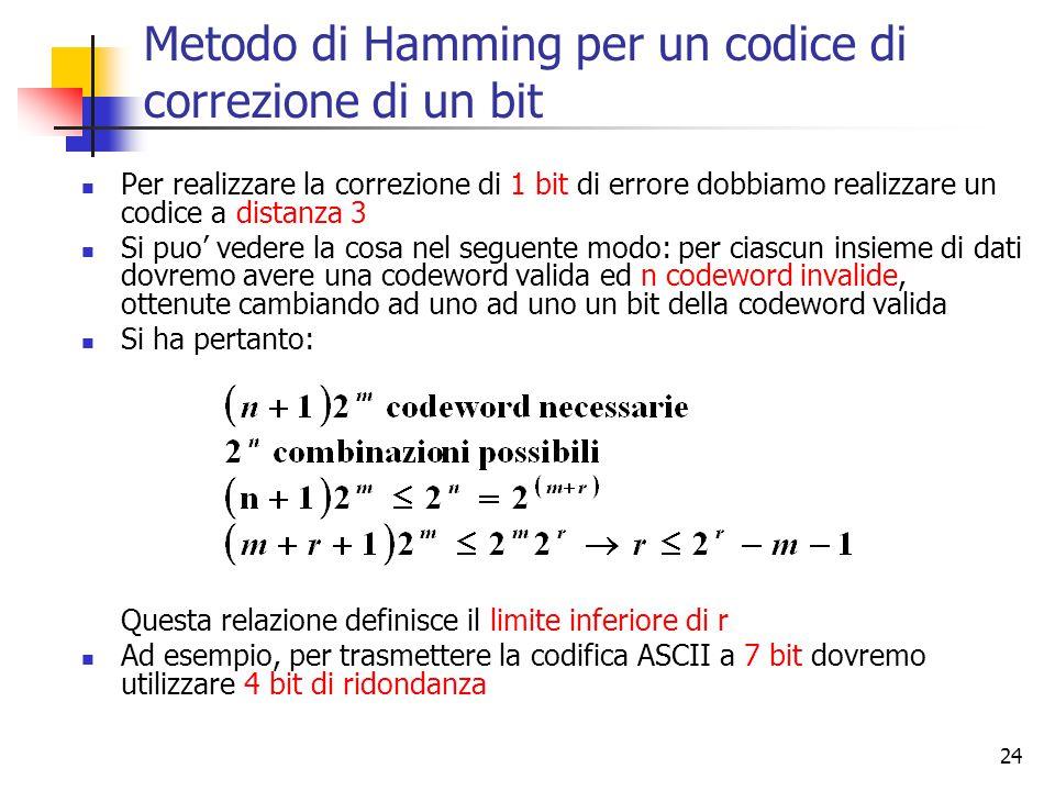 24 Metodo di Hamming per un codice di correzione di un bit Per realizzare la correzione di 1 bit di errore dobbiamo realizzare un codice a distanza 3 Si puo' vedere la cosa nel seguente modo: per ciascun insieme di dati dovremo avere una codeword valida ed n codeword invalide, ottenute cambiando ad uno ad uno un bit della codeword valida Si ha pertanto: Questa relazione definisce il limite inferiore di r Ad esempio, per trasmettere la codifica ASCII a 7 bit dovremo utilizzare 4 bit di ridondanza