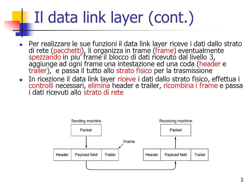 3 Il data link layer (cont.) Per realizzare le sue funzioni il data link layer riceve i dati dallo strato di rete (pacchetti), li organizza in trame (