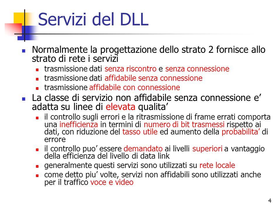 4 Servizi del DLL Normalmente la progettazione dello strato 2 fornisce allo strato di rete i servizi trasmissione dati senza riscontro e senza conness