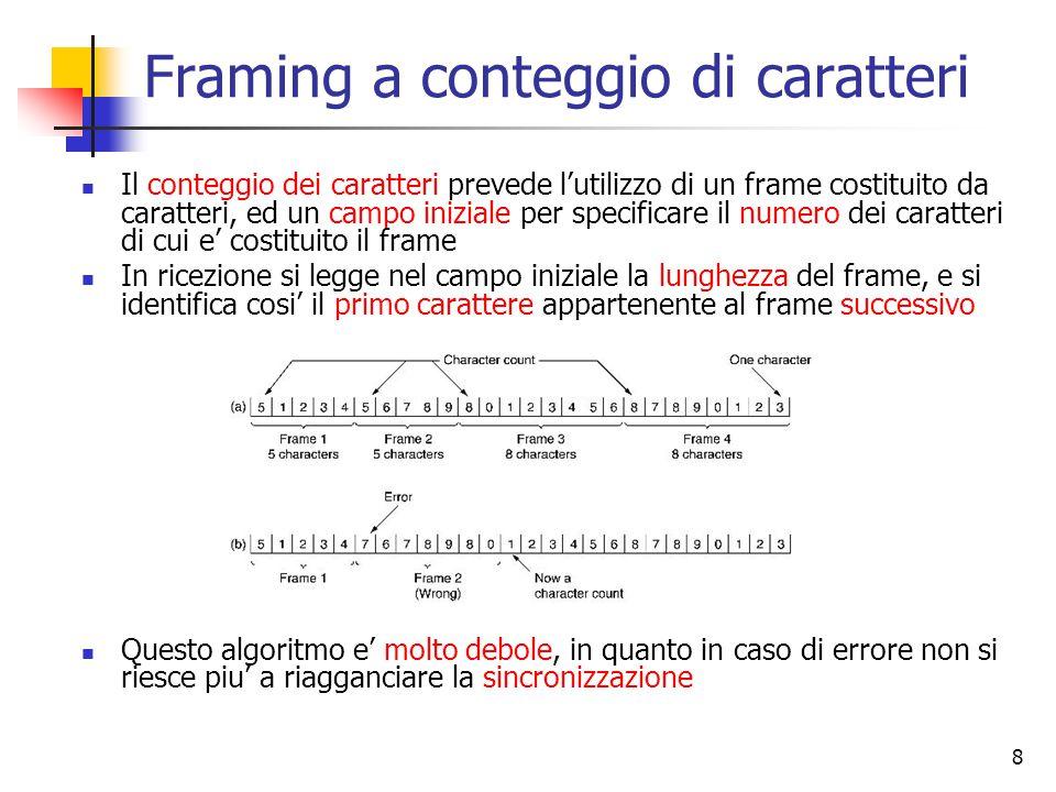 8 Framing a conteggio di caratteri Il conteggio dei caratteri prevede l'utilizzo di un frame costituito da caratteri, ed un campo iniziale per specificare il numero dei caratteri di cui e' costituito il frame In ricezione si legge nel campo iniziale la lunghezza del frame, e si identifica cosi' il primo carattere appartenente al frame successivo Questo algoritmo e' molto debole, in quanto in caso di errore non si riesce piu' a riagganciare la sincronizzazione