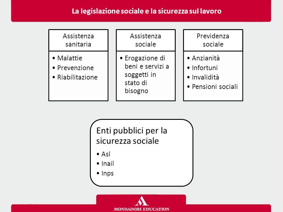 La legislazione sociale e la sicurezza sul lavoro Assistenza sanitaria Malattie Prevenzione Riabilitazione Assistenza sociale Erogazione di beni e ser