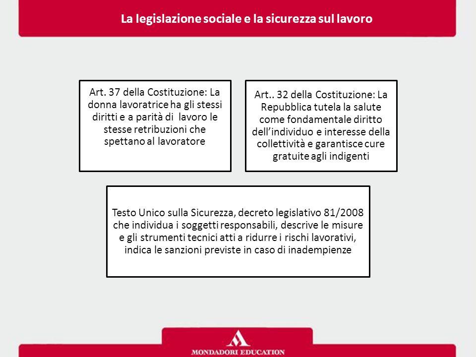 Art. 37 della Costituzione: La donna lavoratrice ha gli stessi diritti e a parità di lavoro le stesse retribuzioni che spettano al lavoratore Art.. 32
