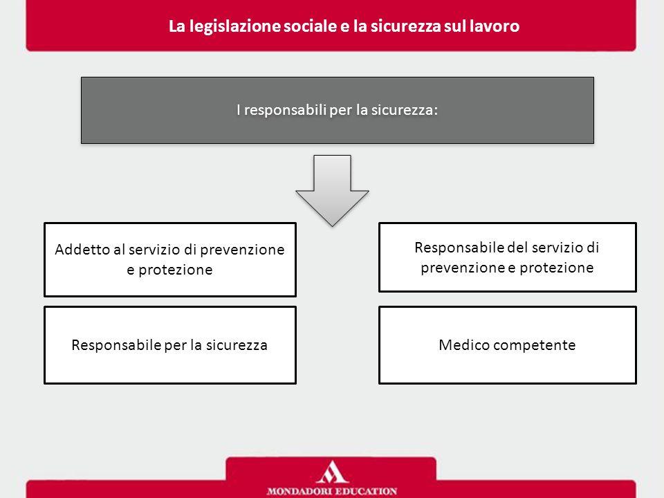 I responsabili per la sicurezza: Addetto al servizio di prevenzione e protezione Responsabile per la sicurezza Responsabile del servizio di prevenzion