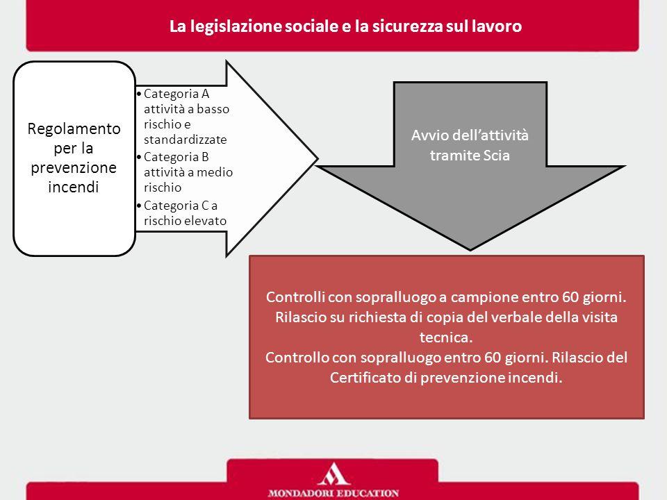 Categoria A attività a basso rischio e standardizzate Categoria B attività a medio rischio Categoria C a rischio elevato Regolamento per la prevenzion