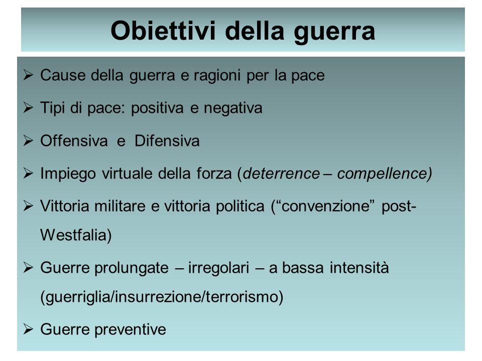 4 Obiettivi della guerra  Cause della guerra e ragioni per la pace  Tipi di pace: positiva e negativa  Offensiva e Difensiva  Impiego virtuale del