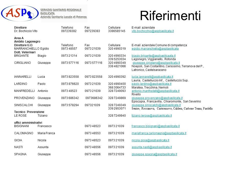 Riferimenti Direttore TelefonoFaxCellulareE-mail aziendale Dr. Bochiccio Vito0972393820972393833386585145vito.bochicchio@aspbasilicata.itvito.bochicch