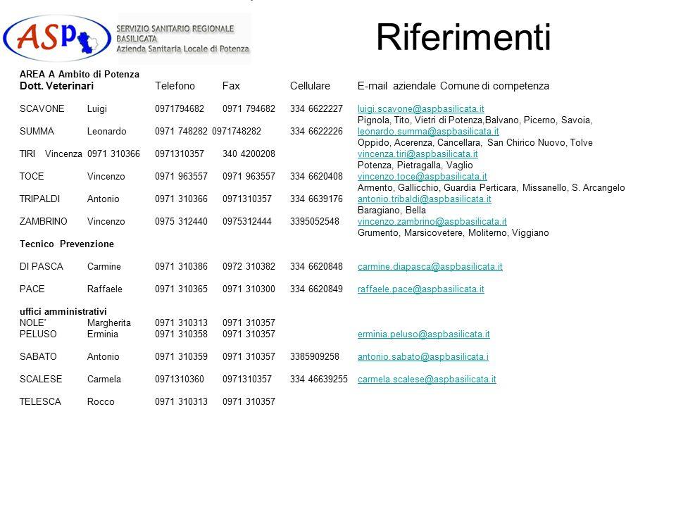 Riferimenti AREA A Ambito di Potenza Dott. Veterinari TelefonoFaxCellulareE-mail aziendale Comune di competenza SCAVONELuigi09717946820971 794682334 6