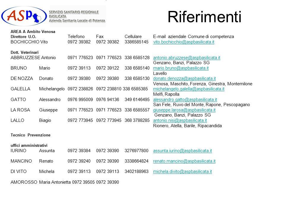 Riferimenti AREA A Ambito Venosa Direttore U.O. TelefonoFaxCellulareE-mail aziendale Comune di competenza BOCHICCHIO Vito0972 393820972 39382338658514