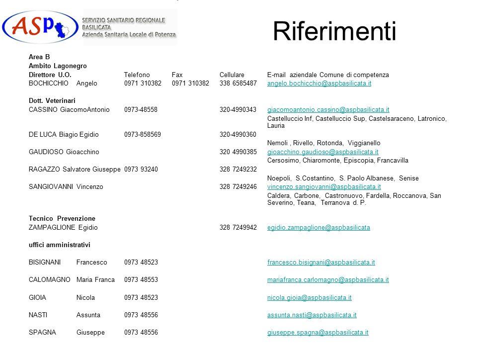 Riferimenti Area B Ambito Lagonegro Direttore U.O.TelefonoFaxCellulareE-mail aziendale Comune di competenza BOCHICCHIOAngelo0971 310382 0971 310382338