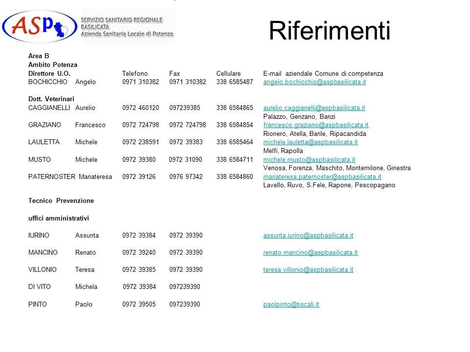 Riferimenti Area B Ambito Potenza Direttore U.O.TelefonoFaxCellulareE-mail aziendale Comune di competenza BOCHICCHIOAngelo0971 310382 0971 310382338 6