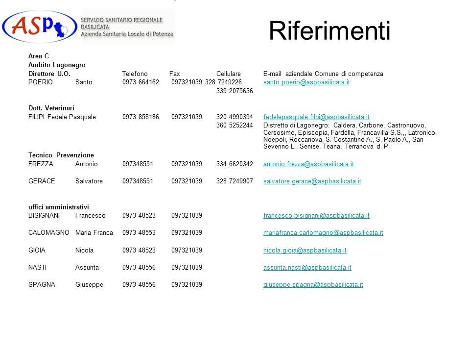 Riferimenti Area C Ambito Lagonegro Direttore U.O.TelefonoFaxCellulareE-mail aziendale Comune di competenza POERIOSanto0973 664162 097321039 328 7249226 santo.poerio@aspbasilicata.itsanto.poerio@aspbasilicata.it 339 2075636 Dott.