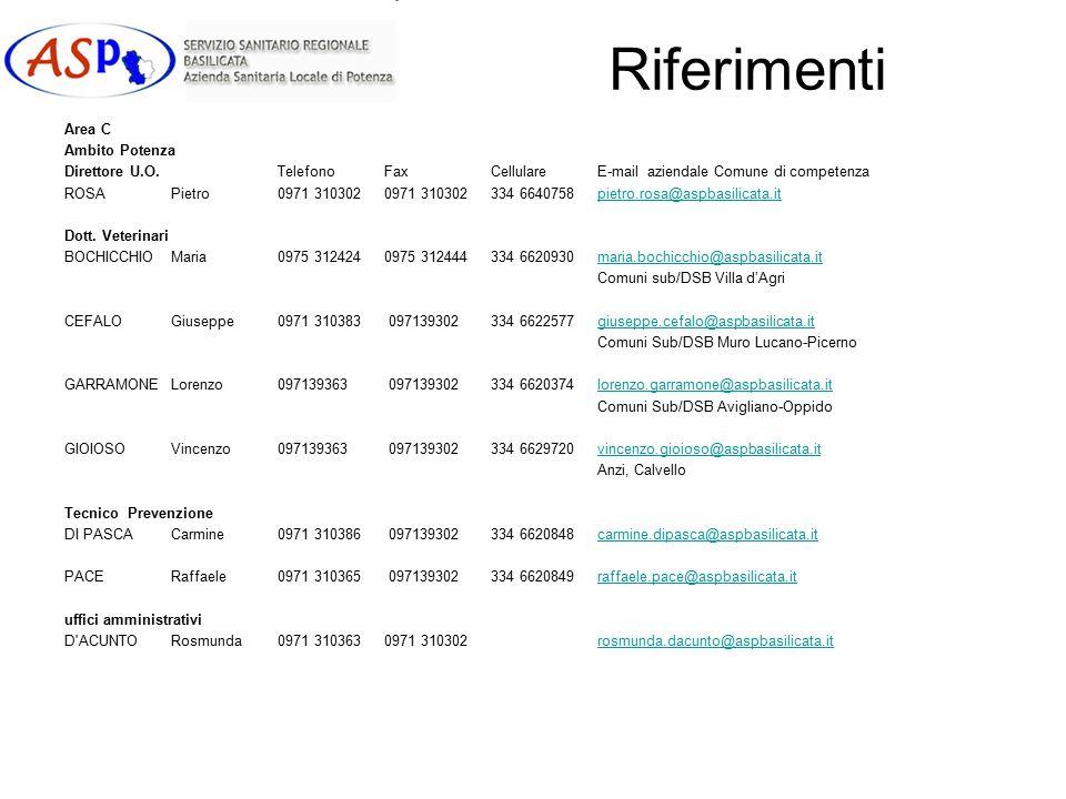 Riferimenti Area C Ambito Potenza Direttore U.O.TelefonoFaxCellulareE-mail aziendale Comune di competenza ROSAPietro0971 3103020971 310302334 6640758pietro.rosa@aspbasilicata.itpietro.rosa@aspbasilicata.it Dott.