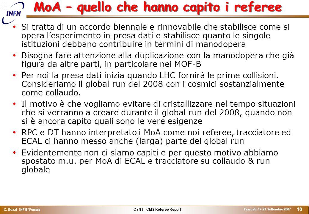CSN1 - CMS Referee Report C. Bozzi - INFN / Ferrara Frascati, 17-21 Settembre 2007 10 MoA – quello che hanno capito i referee  Si tratta di un accord