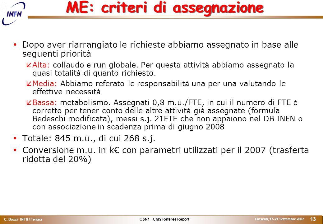 CSN1 - CMS Referee Report C. Bozzi - INFN / Ferrara Frascati, 17-21 Settembre 2007 13 ME: criteri di assegnazione  Dopo aver riarrangiato le richiest