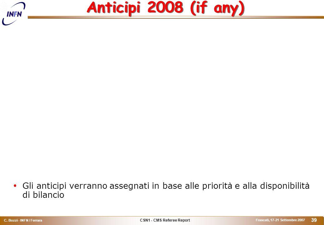 CSN1 - CMS Referee Report C. Bozzi - INFN / Ferrara Frascati, 17-21 Settembre 2007 39 Anticipi 2008 (if any)  Gli anticipi verranno assegnati in base