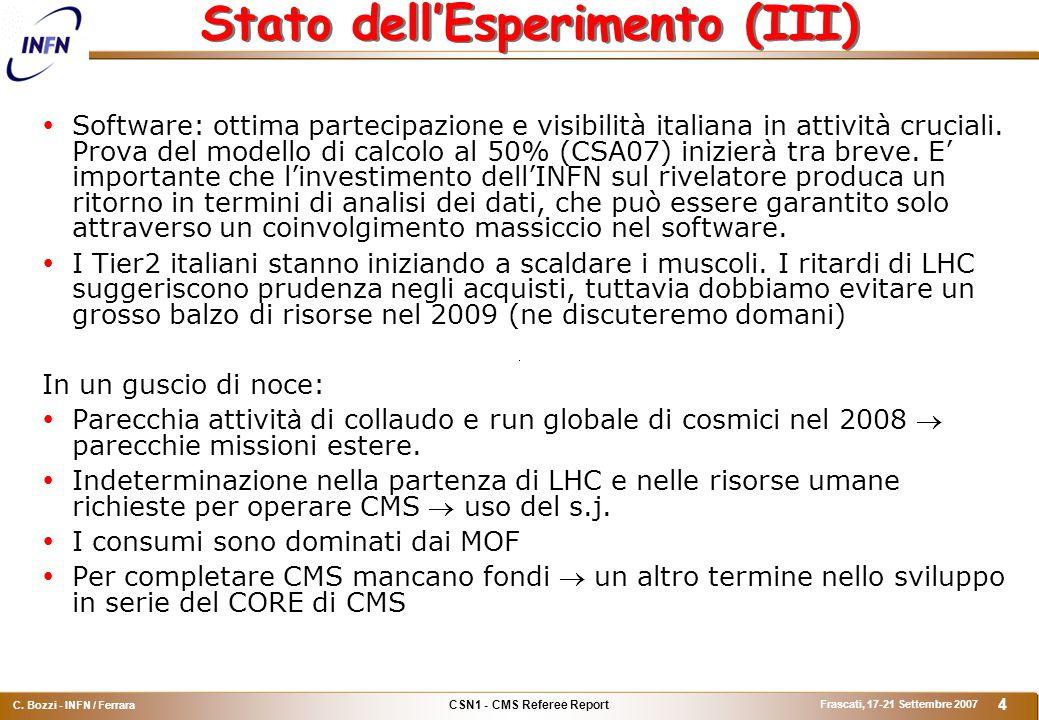 CSN1 - CMS Referee Report C. Bozzi - INFN / Ferrara Frascati, 17-21 Settembre 2007 35