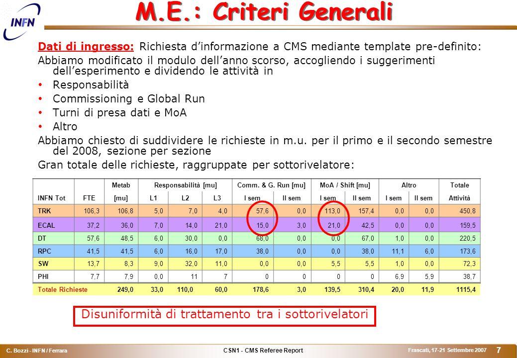 CSN1 - CMS Referee Report C.