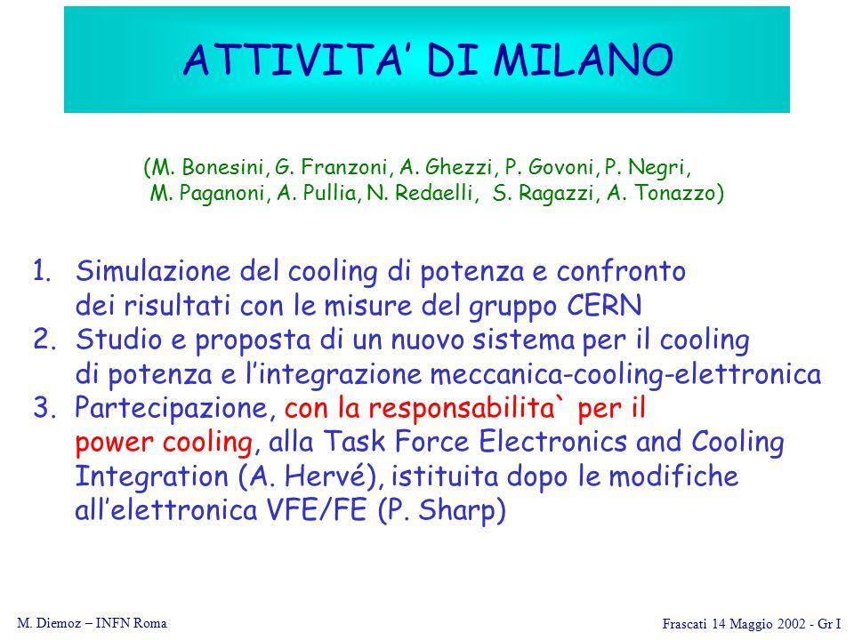 Frascati 14 Maggio 2002 - Gr I M.