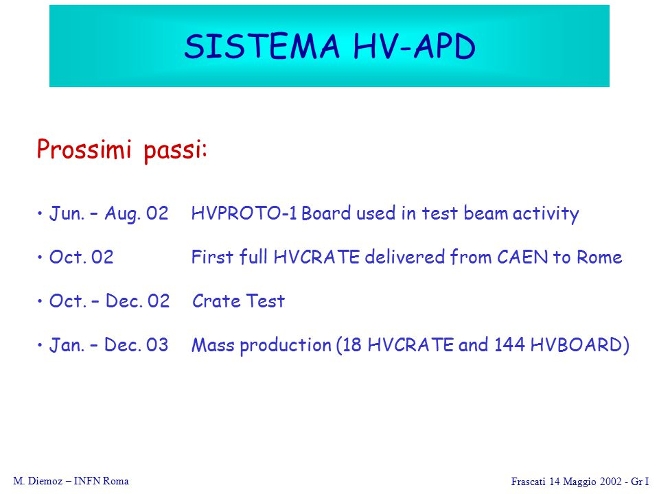 Frascati 14 Maggio 2002 - Gr I M. Diemoz – INFN Roma Jun. – Aug. 02 HVPROTO-1 Board used in test beam activity Oct. 02 First full HVCRATE delivered fr