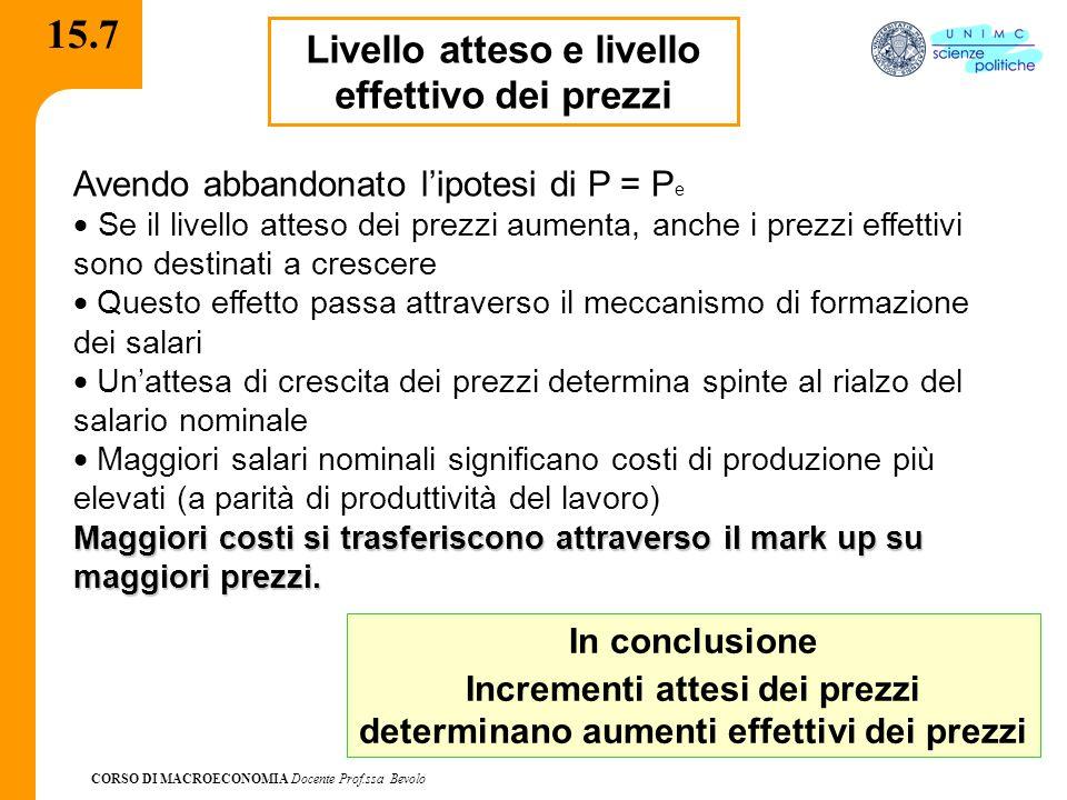 CORSO DI MACROECONOMIA Docente Prof.ssa Bevolo 15.7 Avendo abbandonato l'ipotesi di P = P e  Se il livello atteso dei prezzi aumenta, anche i prezzi