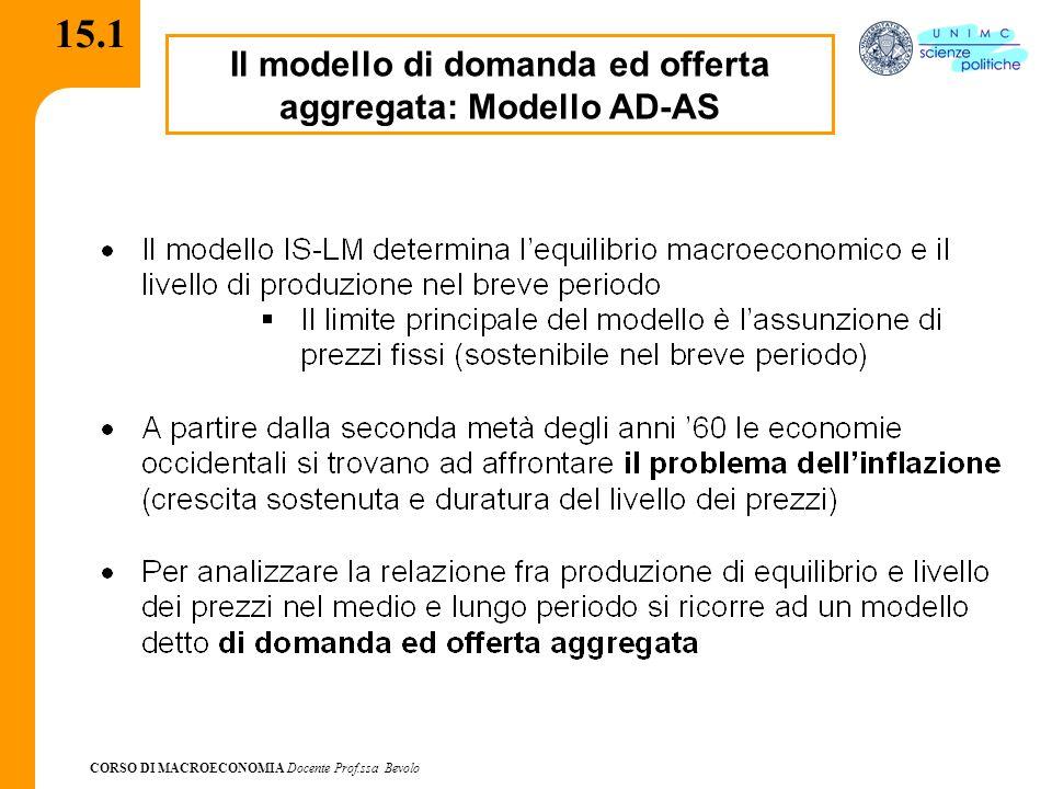CORSO DI MACROECONOMIA Docente Prof.ssa Bevolo 15.1 Il modello di domanda ed offerta aggregata: Modello AD-AS