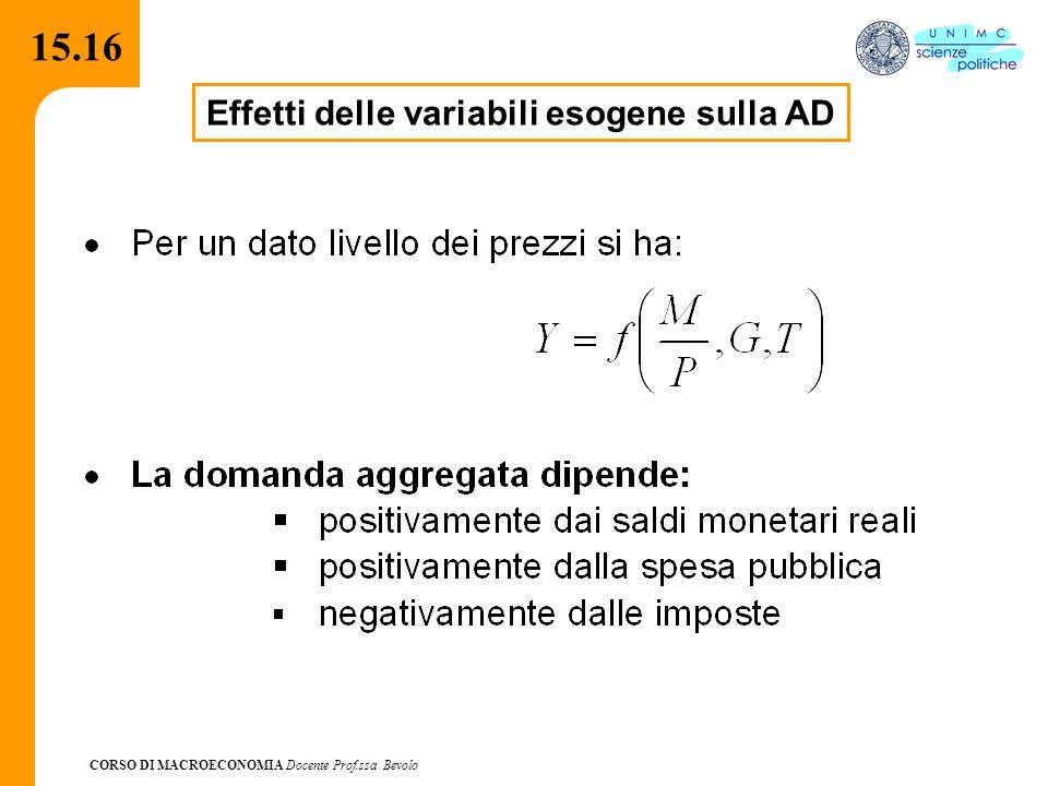 CORSO DI MACROECONOMIA Docente Prof.ssa Bevolo 15.16 Effetti delle variabili esogene sulla AD