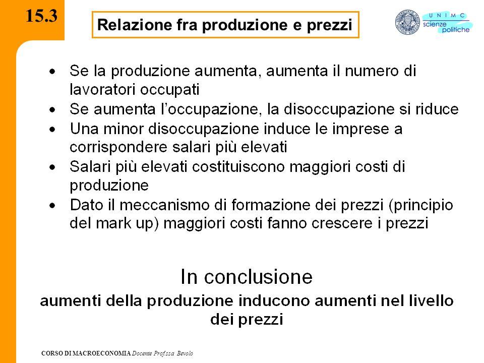 CORSO DI MACROECONOMIA Docente Prof.ssa Bevolo 15.3 Relazione fra produzione e prezzi