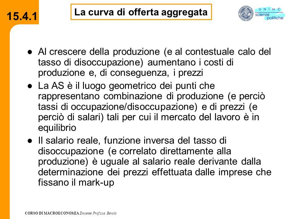 CORSO DI MACROECONOMIA Docente Prof.ssa Bevolo 15.4.1 Al crescere della produzione (e al contestuale calo del tasso di disoccupazione) aumentano i cos