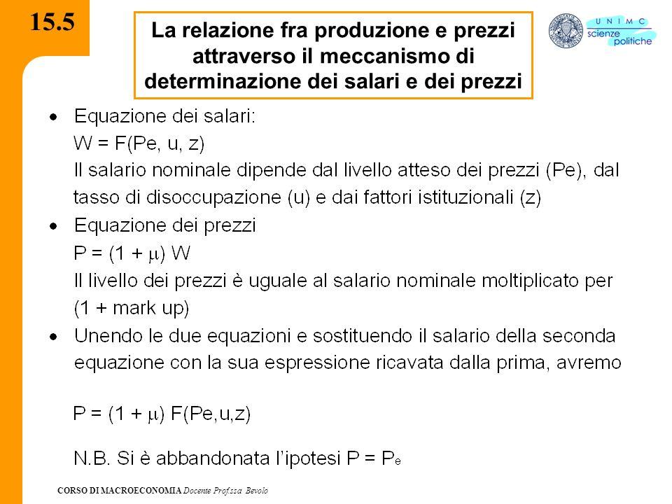 CORSO DI MACROECONOMIA Docente Prof.ssa Bevolo 15.5 La relazione fra produzione e prezzi attraverso il meccanismo di determinazione dei salari e dei p