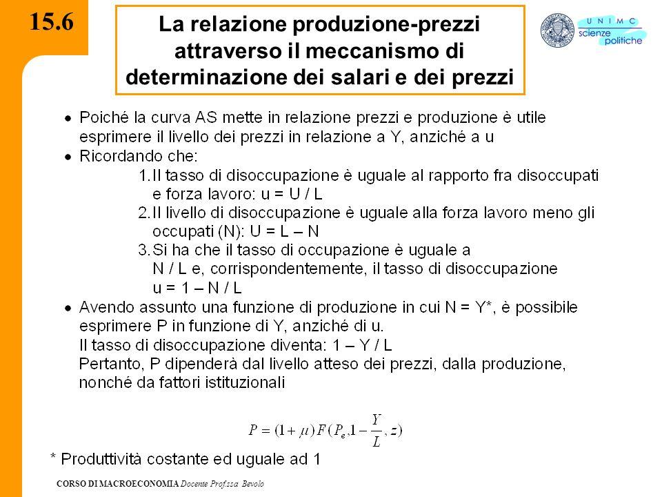 CORSO DI MACROECONOMIA Docente Prof.ssa Bevolo 15.6 La relazione produzione-prezzi attraverso il meccanismo di determinazione dei salari e dei prezzi