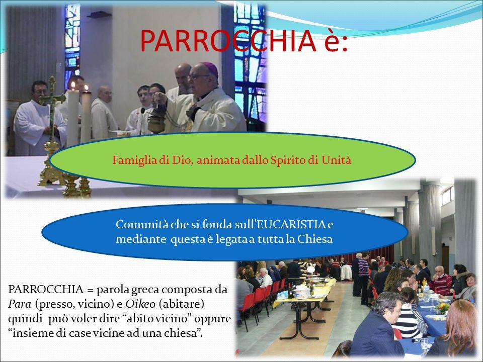 PARROCCHIA è: Famiglia di Dio, animata dallo Spirito di Unità Comunità che si fonda sull'EUCARISTIA e mediante questa è legata a tutta la Chiesa PARRO